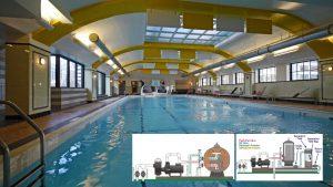 سیستم تصفیه فیلتراسیون آب استخر شنا